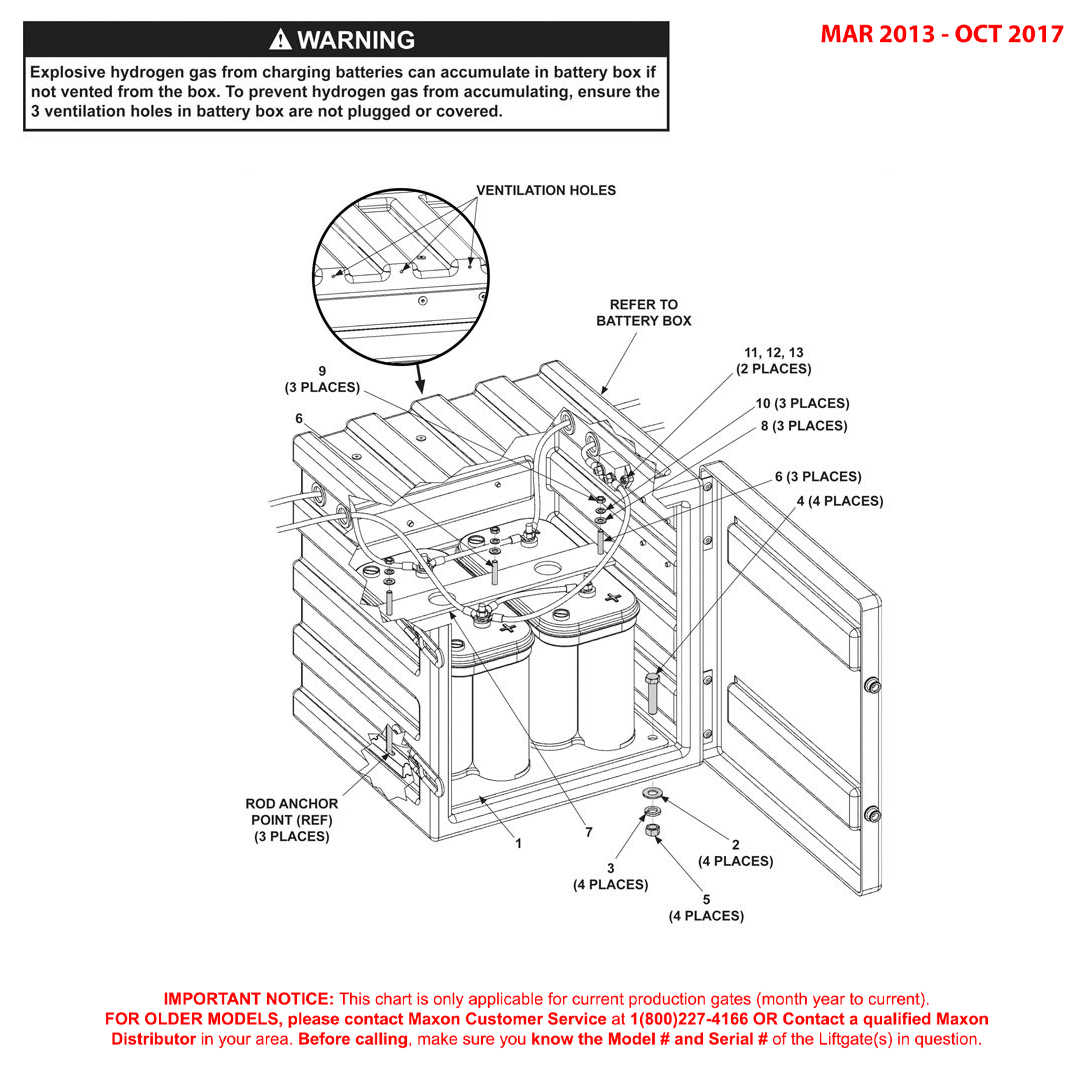 72-150 (Mar 2013 - Oct 2017) Optional Battery Box Assembly Diagram