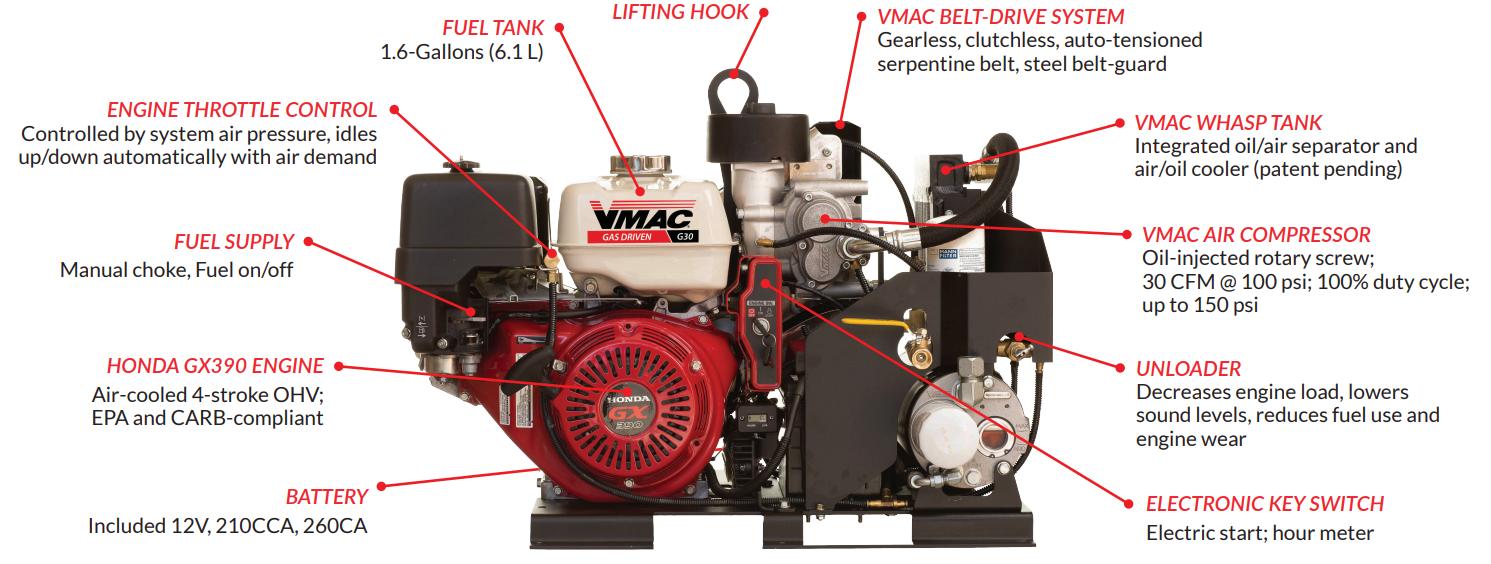 VMAC G300003 - Gas Driven 30 CFM Air Compressor [G30]