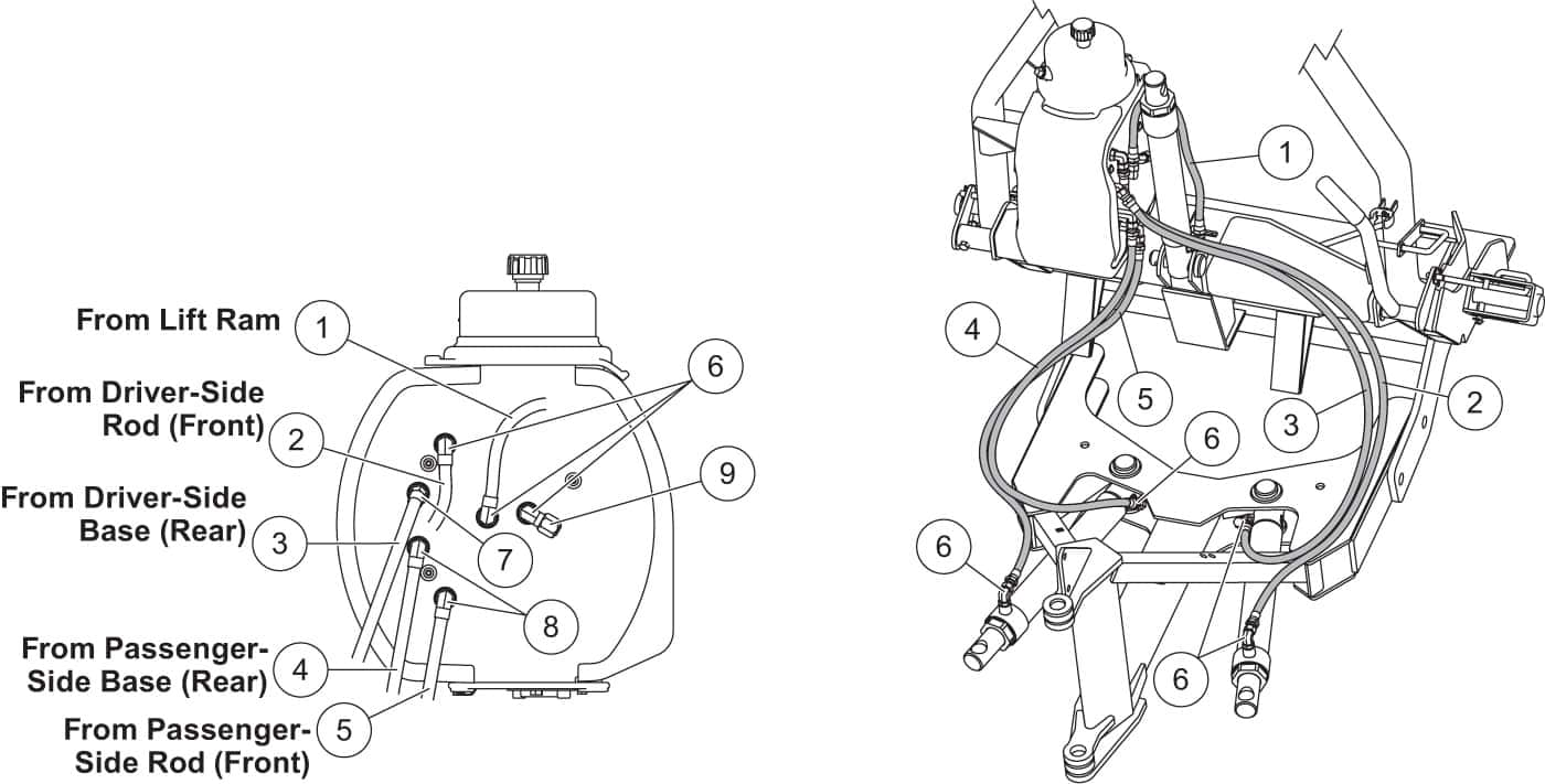 Snowdogg Wiring Harness 2006 Chevy Free Diagram For You Snow Dogg Md75 Truck Mount Diagrams Boss Plow