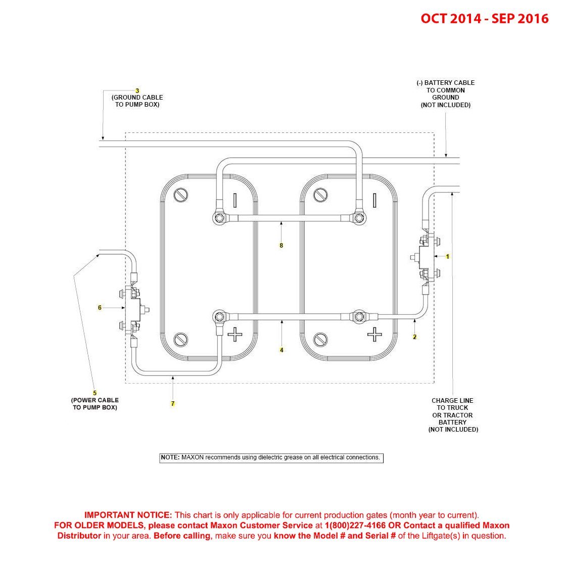BMR (Oct 2014 - Sep 2016) 12 Volt Battery Connection Diagram