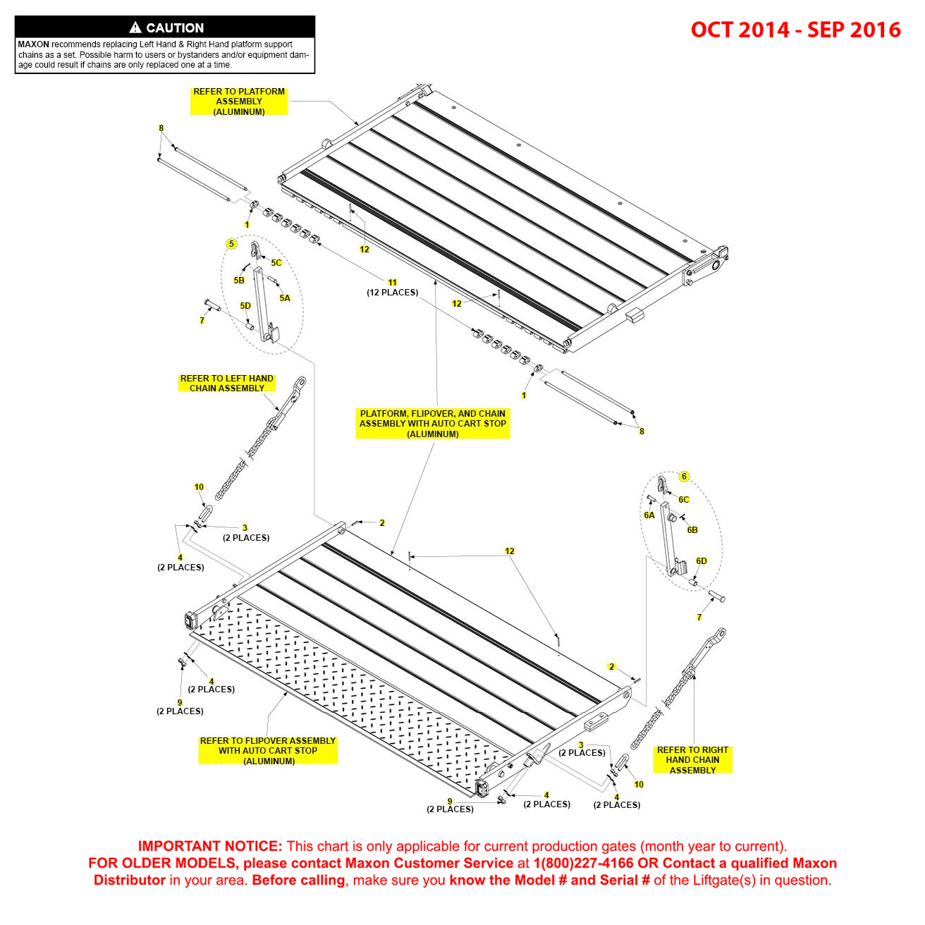 BMR (Oct 2014 - Sep 2016) Aluminum Platform Flipover And Chain Assembly With Auto Cart Stop