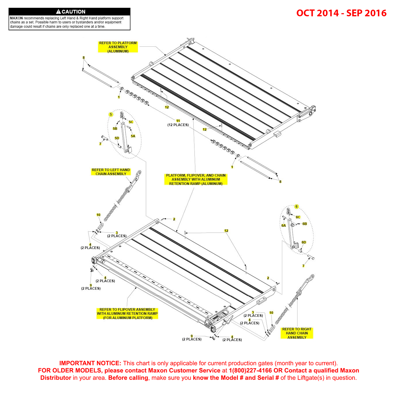 BMR (Oct 2014 - Sep 2016) Aluminum Platform Flipover And Chain Assembly With Aluminum Retention Ramp