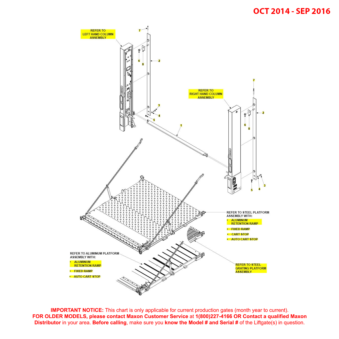 BMR (Oct 2014 - Sep 2016) Final Assembly Diagram