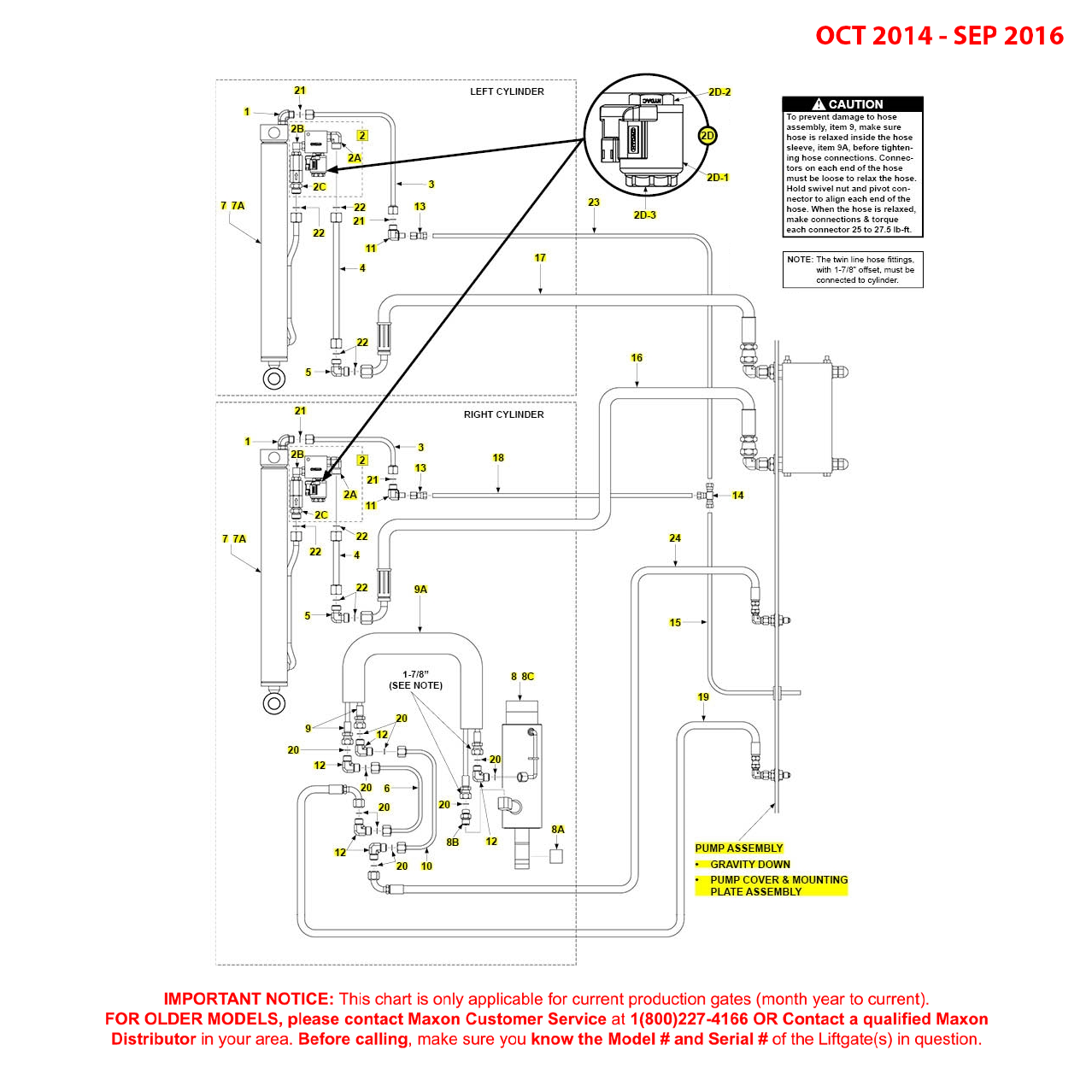 BMR (Oct 2014 - Sep 2016) Gravity Down Hydraulic Systems Diagram