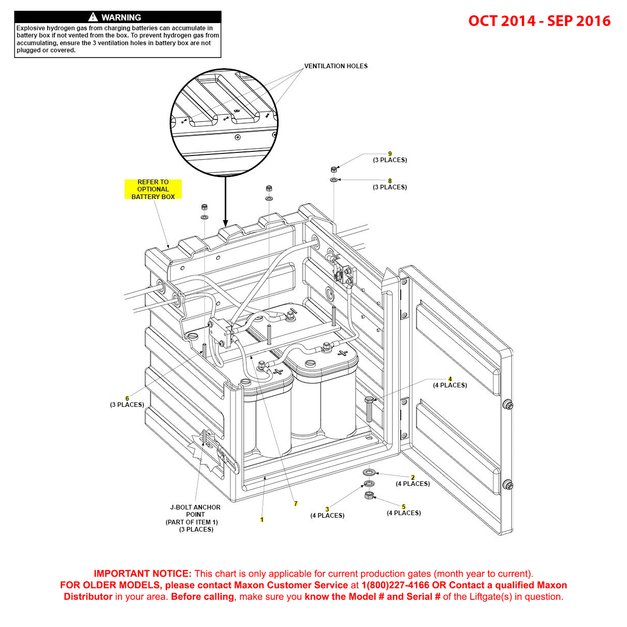 BMR (Oct 2014 - Sep 2016) Optional Battery Box Assembly Diagram