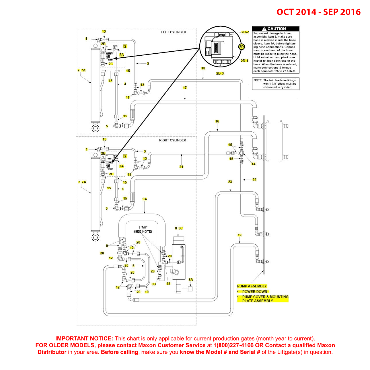 BMR (Oct 2014 - Sep 2016) Power Down Hydraulic Systems Diagram
