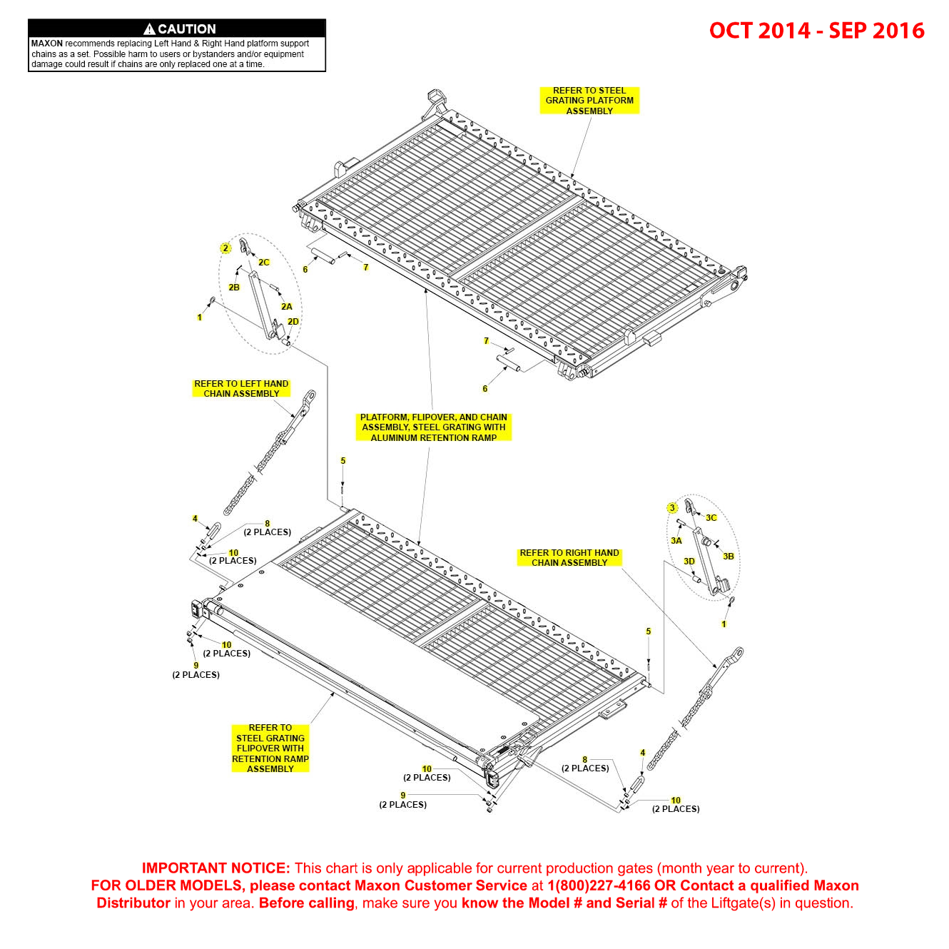 BMR (Oct 2014 - Sep 2016) Steel Grating Platform Flipover And Chain Assembly With Aluminum Retention Ramp