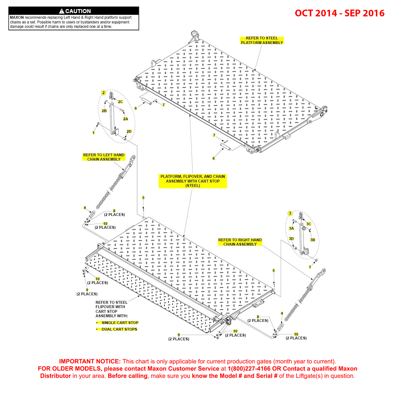 BMR (Oct 2014 - Sep 2016) Steel Platform Flipover And Chain Assembly With Cart Stop