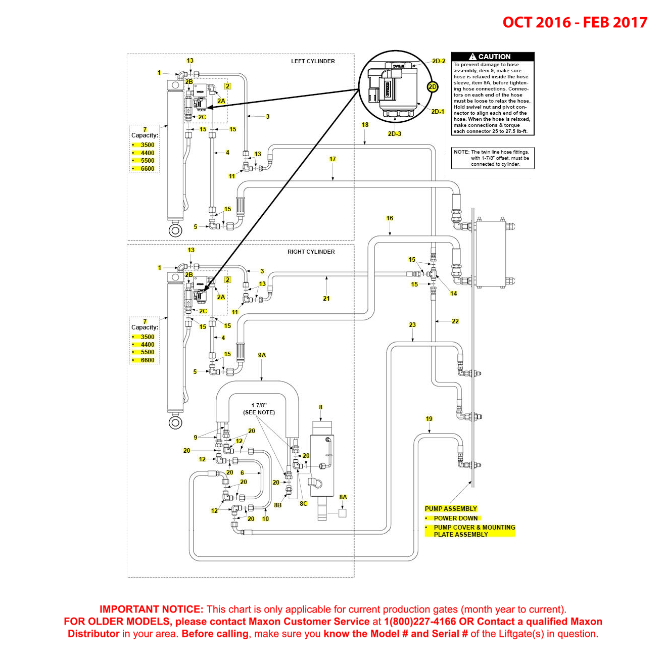 BMR (Oct 2016 - Feb 2017) Power Down MTE Hydraulics Systems Diagram