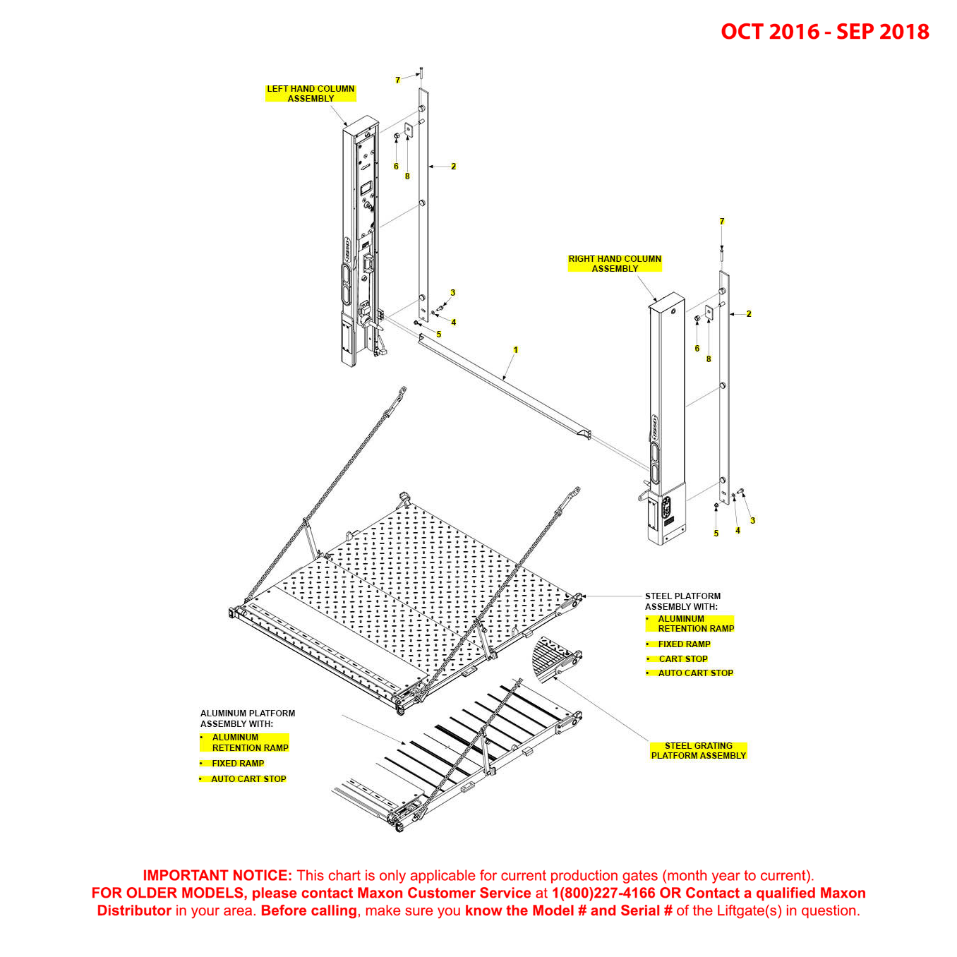 BMR (Oct 2016 - Sep 2018) Final Assembly Diagram