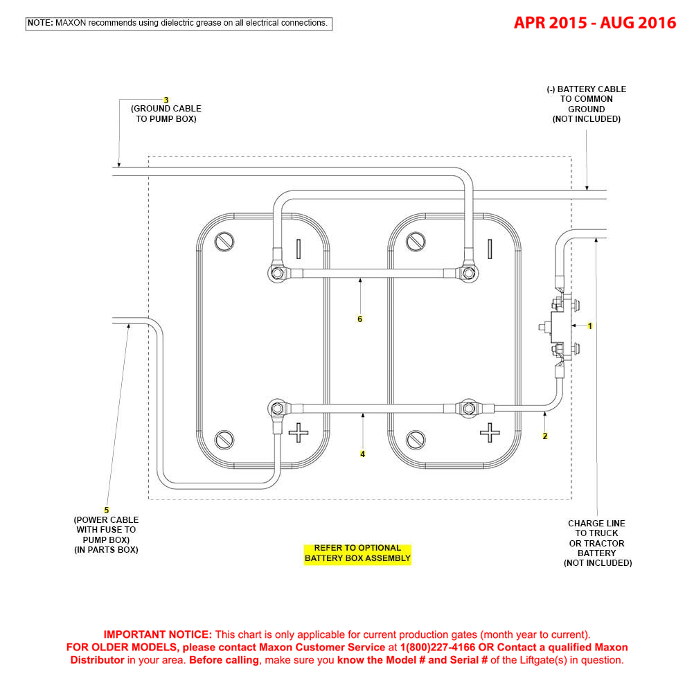 GPT (Apr 2015 - Aug 2016) Optional Battery Box Electrical Components Diagram