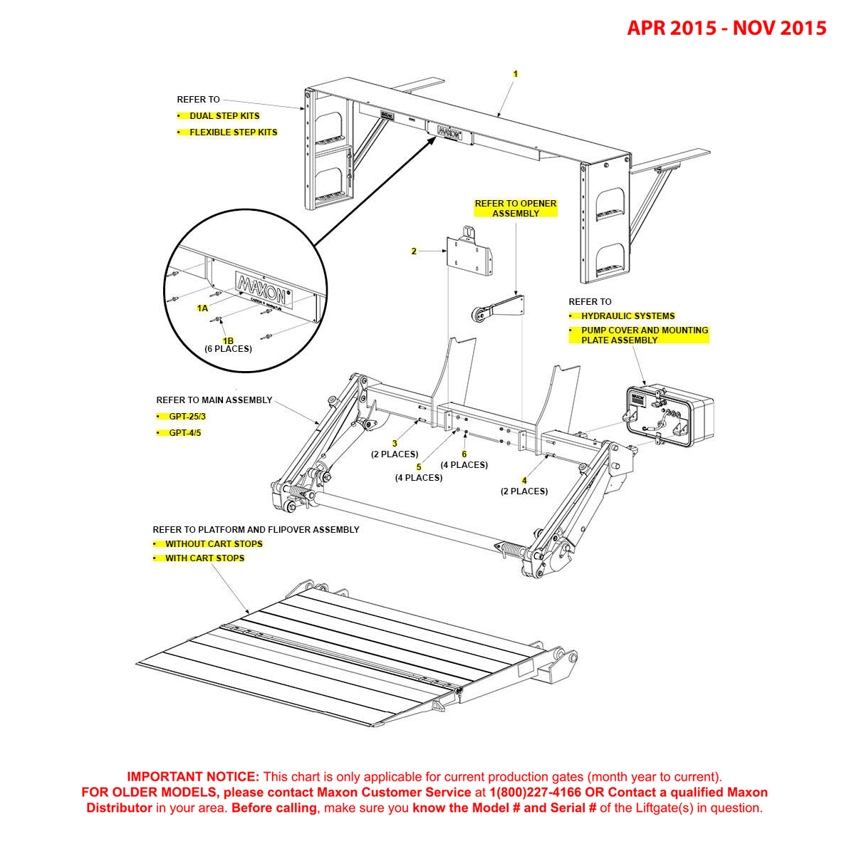 GPT (Apr 2015 - Nov 2015) Final Assembly Diagram