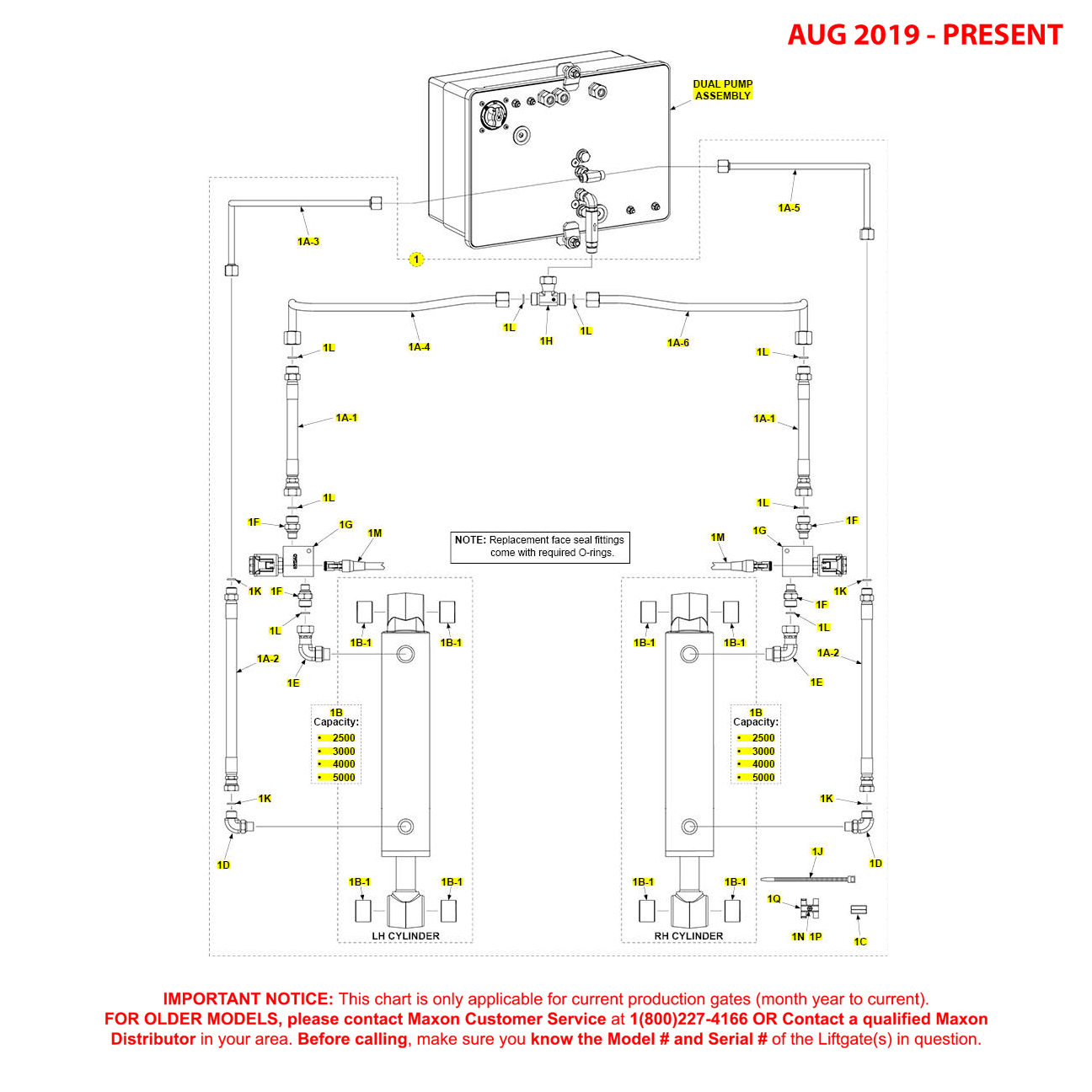 GPT (Aug 2019 - Present) Center Mount Dual Pump Hydraulic Systems Diagram