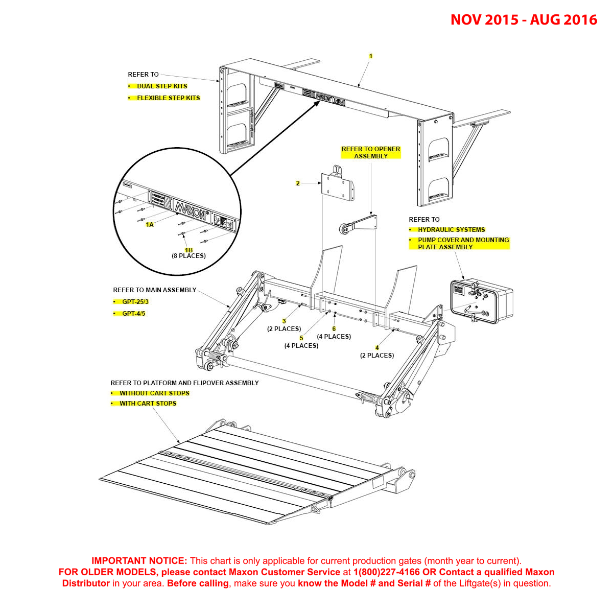 GPT (Nov 2015 - Aug 2016) Final Assembly Diagram