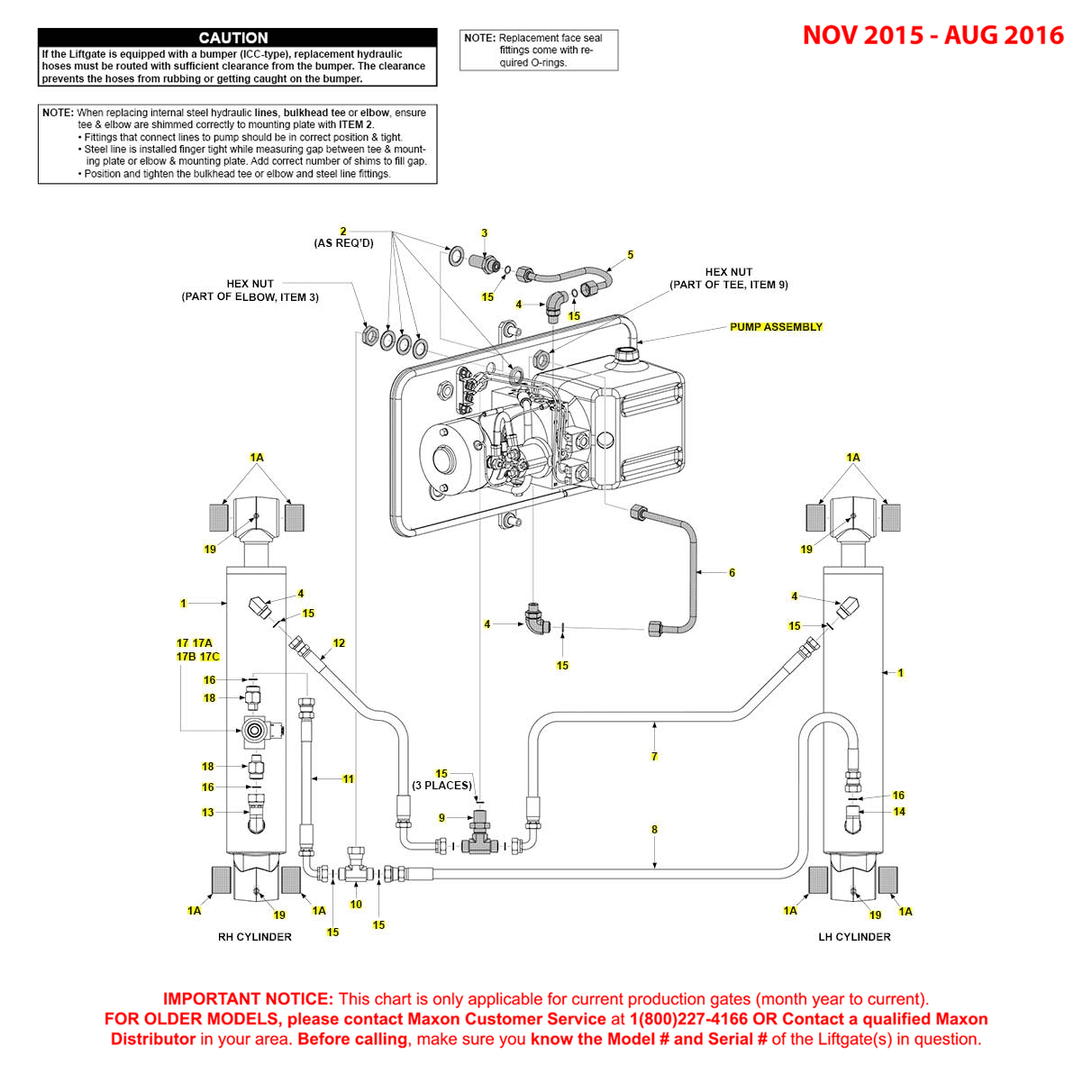 GPT (Nov 2015 - Aug 2016) Power Down Hydraulic Systems Diagram