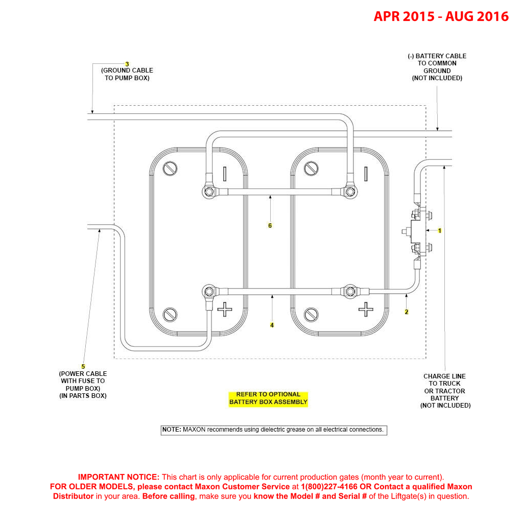 GPTWR (Apr 2015 - Aug 2016) Optional Battery Box Electrical Components Diagram