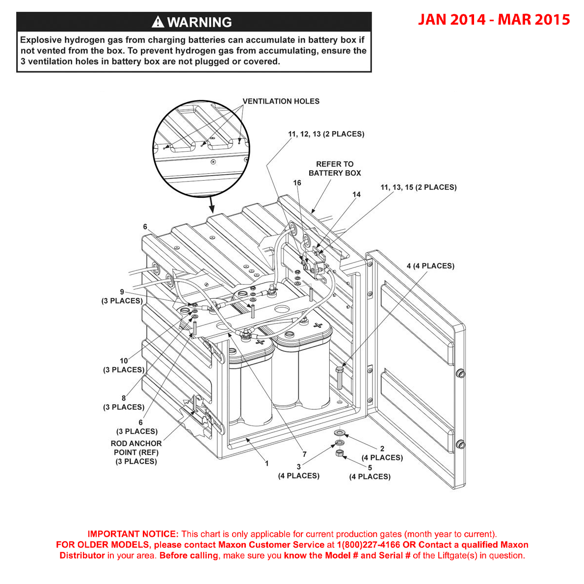 GPTWR (Jan 2014 - Mar 2015) Optional Battery Box Assembly Diagram