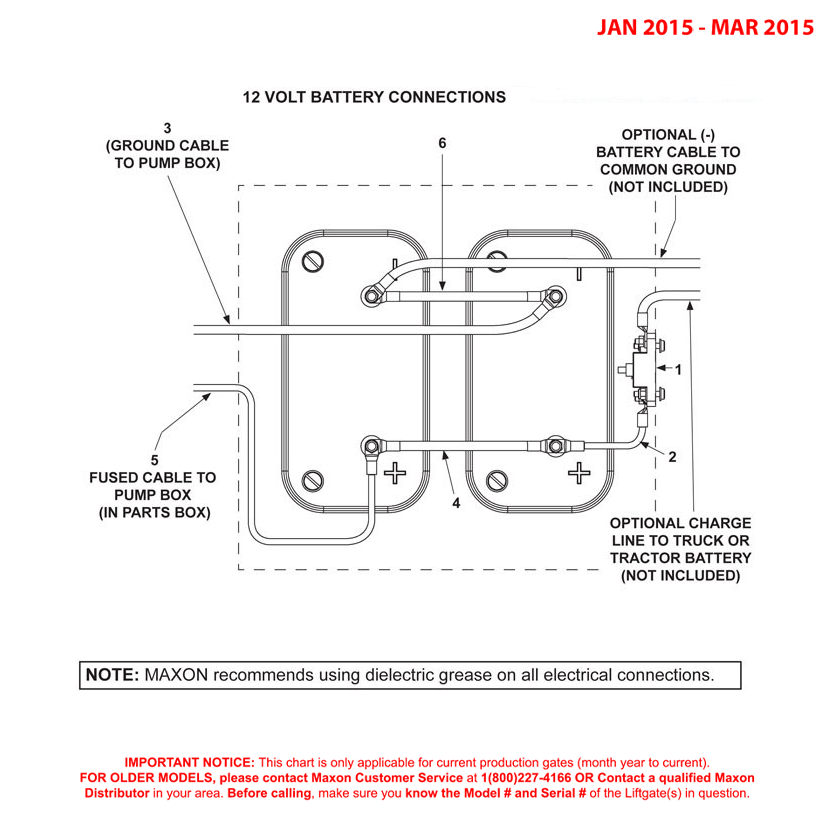 GPTWR (Jan 2015 - Mar 2015) Optional Battery Box Electrical Components Diagram