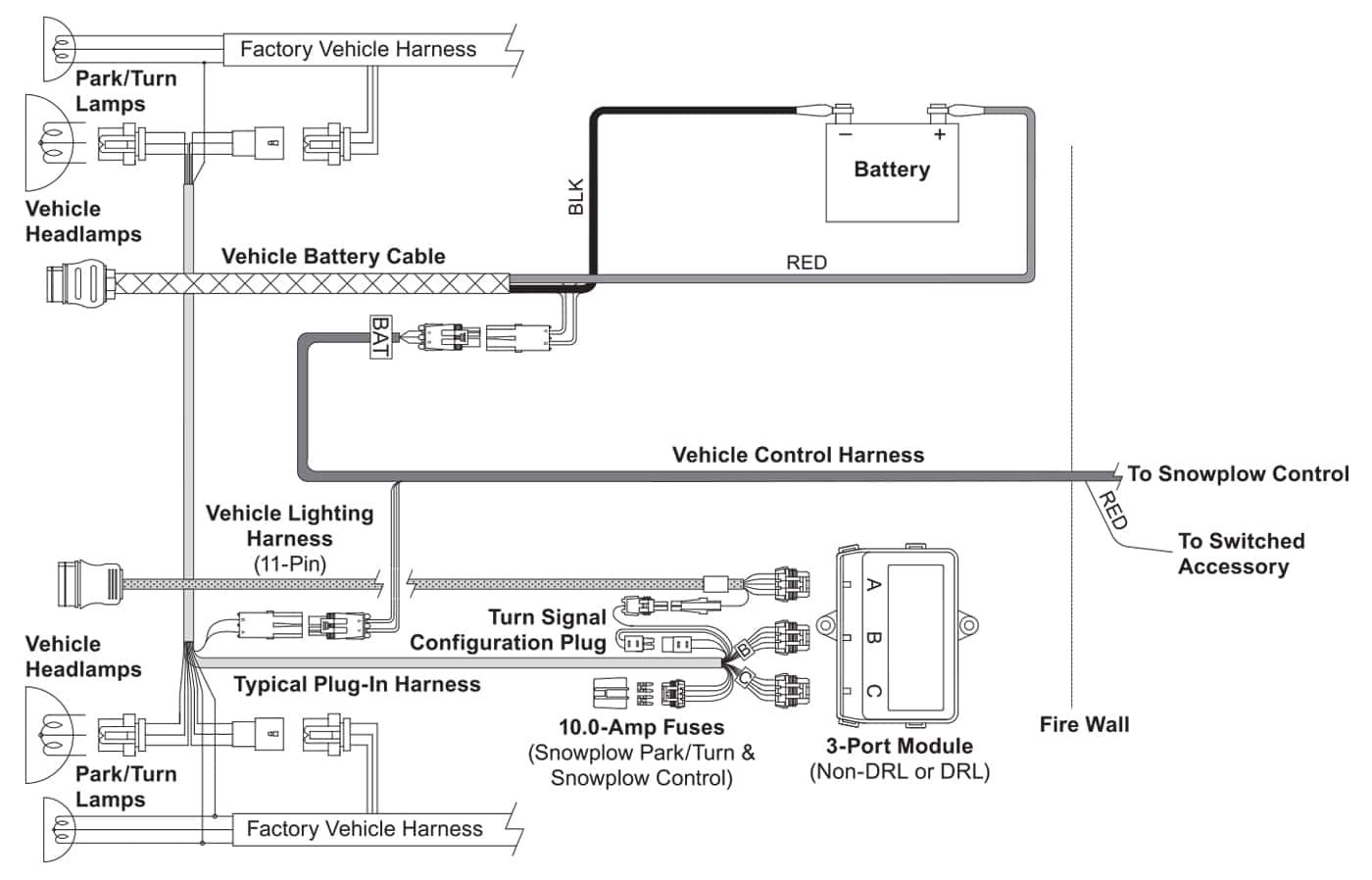 HD Series Vehicle-Side Harness Diagram