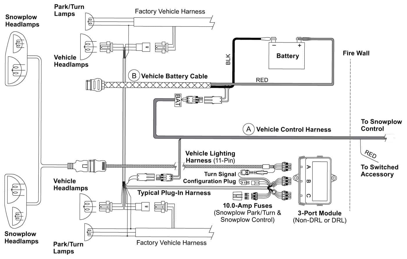 HDX Vehicle-Side Harness (3-Port, 2-Plug) Diagram