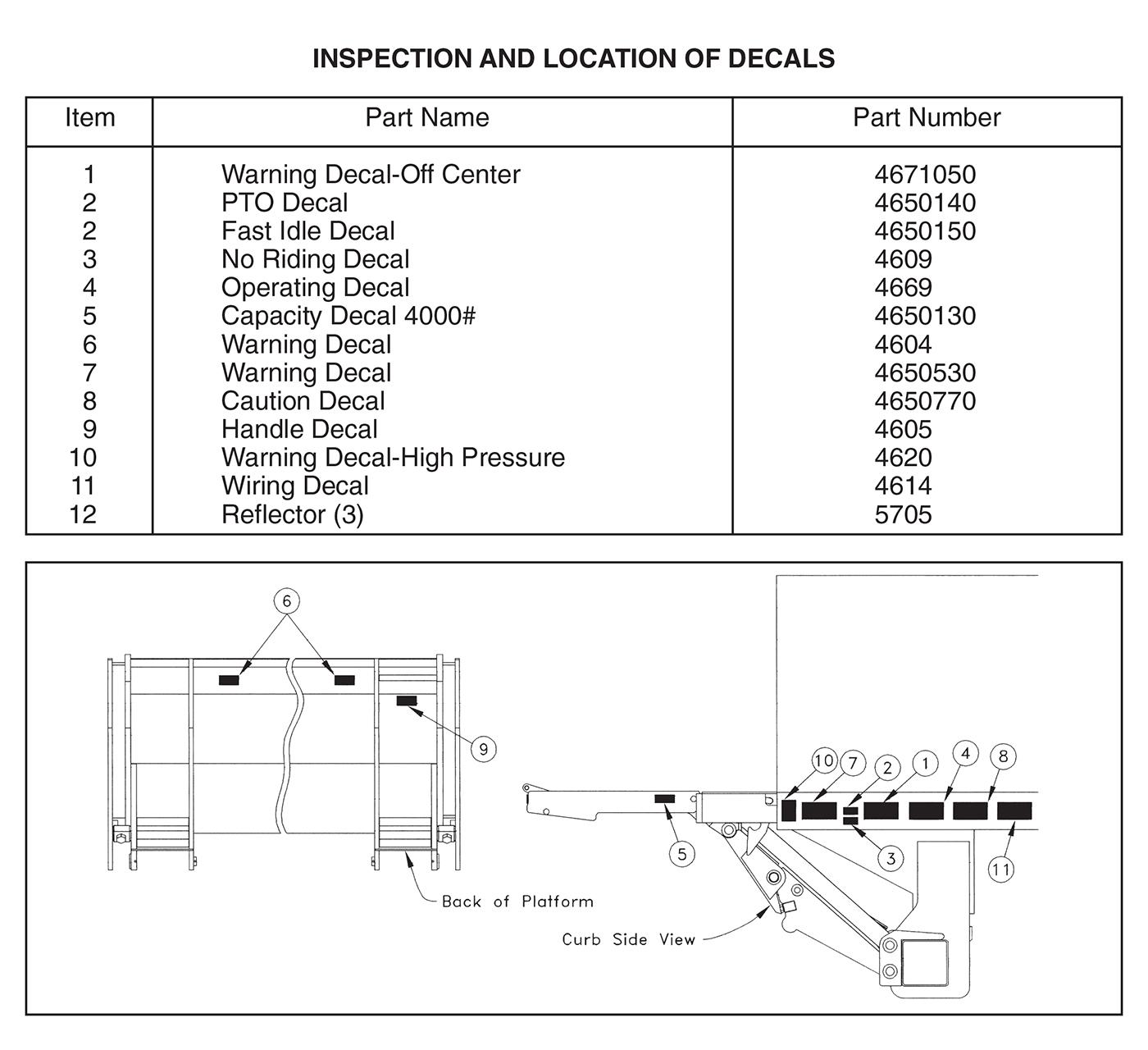 Intercon Truck Equipment Online Store Ls12 Wiring Diagram Lrst40 Location Of Decals