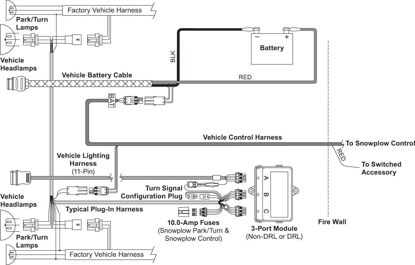 MC Series Vehicle-Side Harness Diagram (3-Port, 2-Plug)