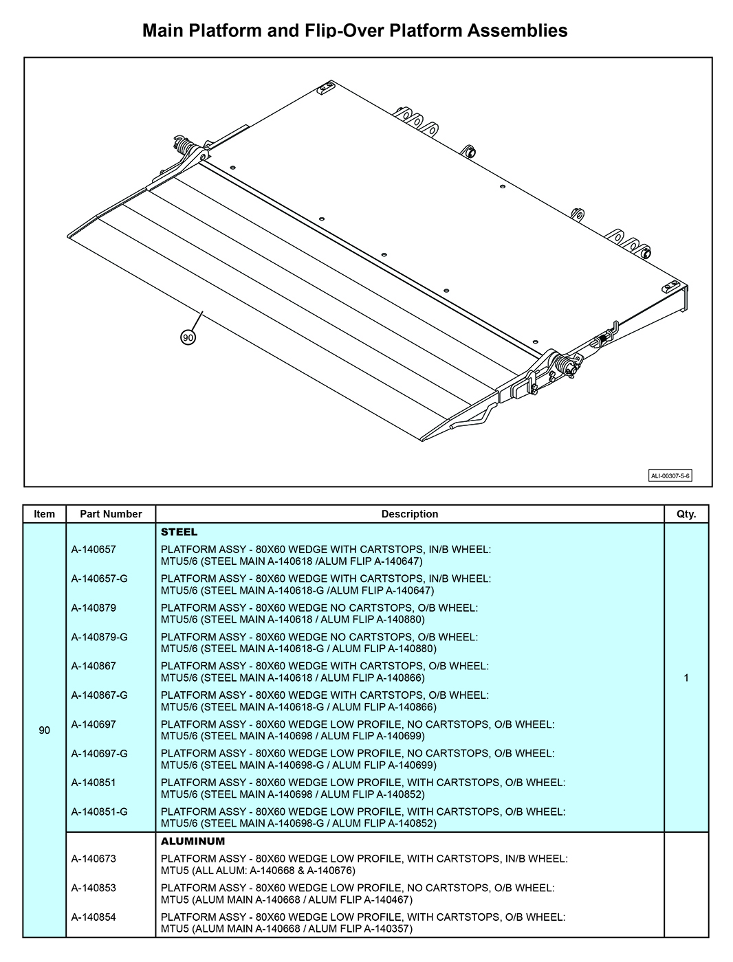 MTU-GLR-5-6 Main Platform and Flip-Over Platform Accessories Diagram