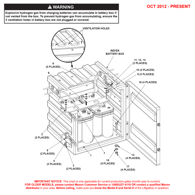 RCT (Oct 2012 - Present) Battery Box Assembly Diagram