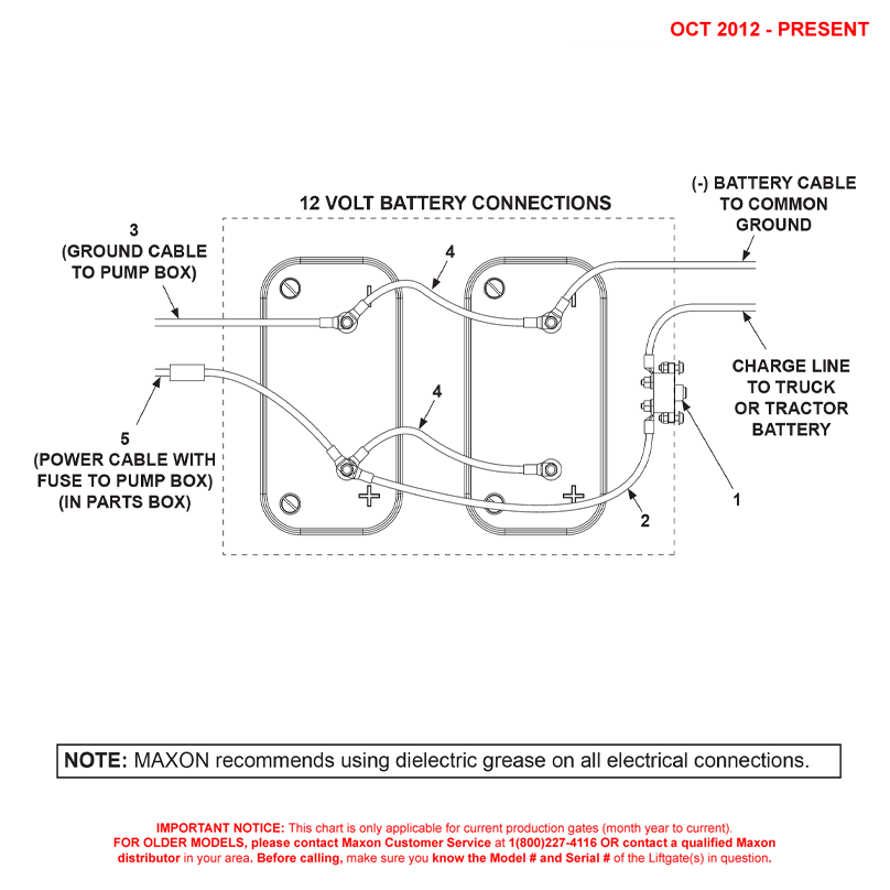 RCT (Oct 2012 - Present) Battery Box Electrical Components Diagram
