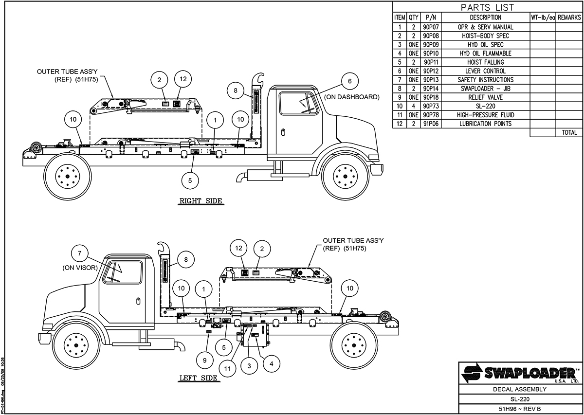 SL-220 Decal Assembly Diagram