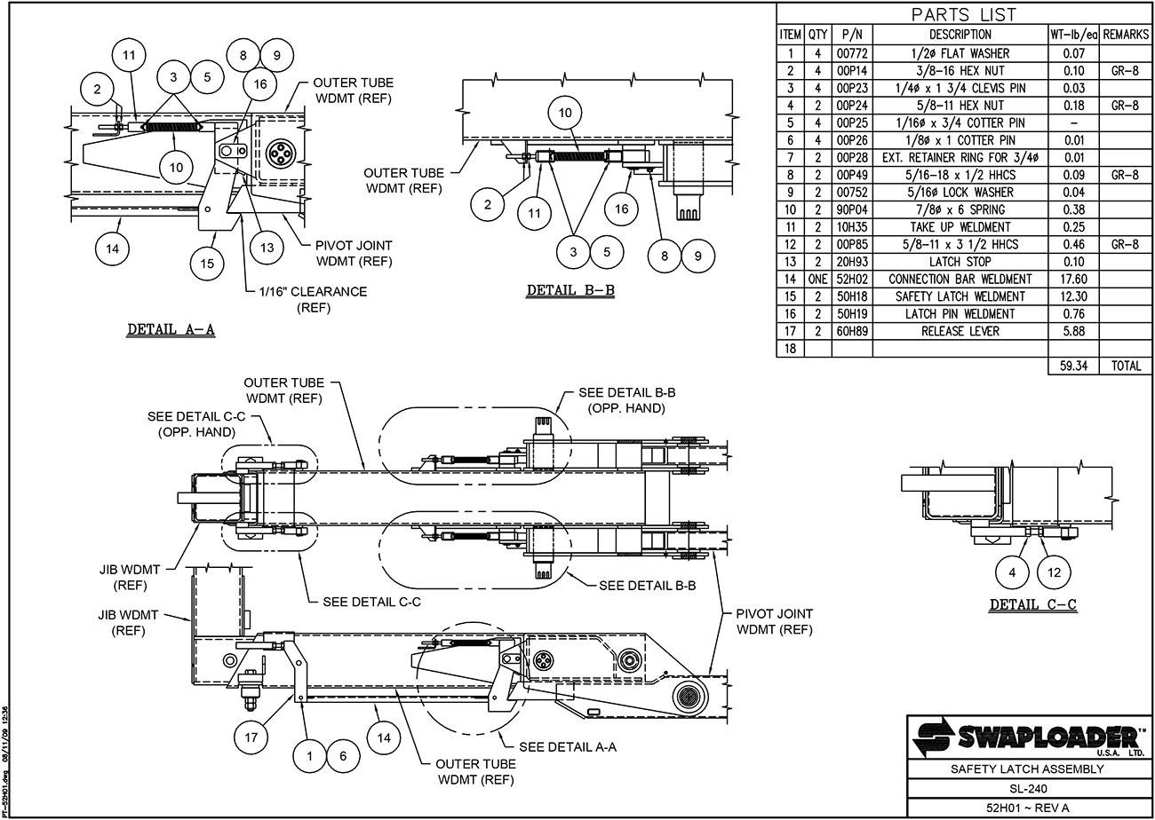 Swaploader 200 Series