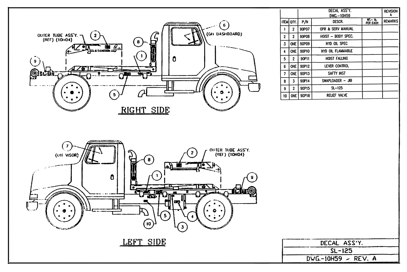 SL-125 Decal Assembly Diagram