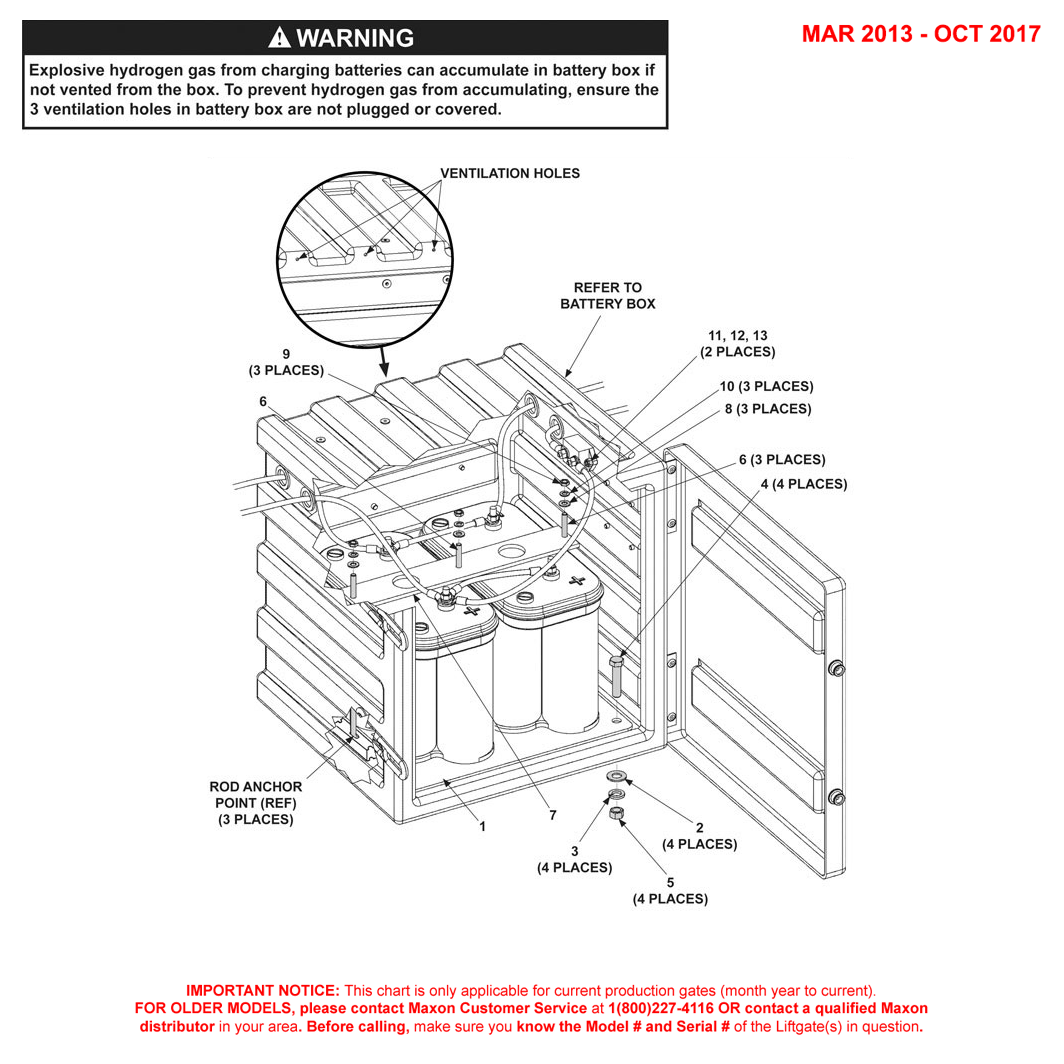 TE-20 (Mar 2013 - Oct 2017) Optional Battery Box Assembly Diagram