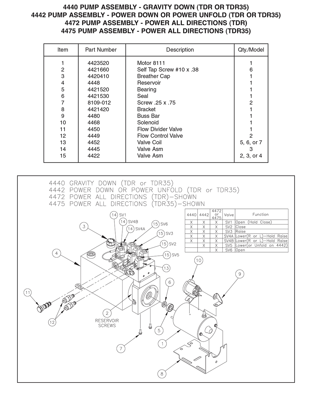 Thieman 4440/42/72/75 Pump Assembly Diagram