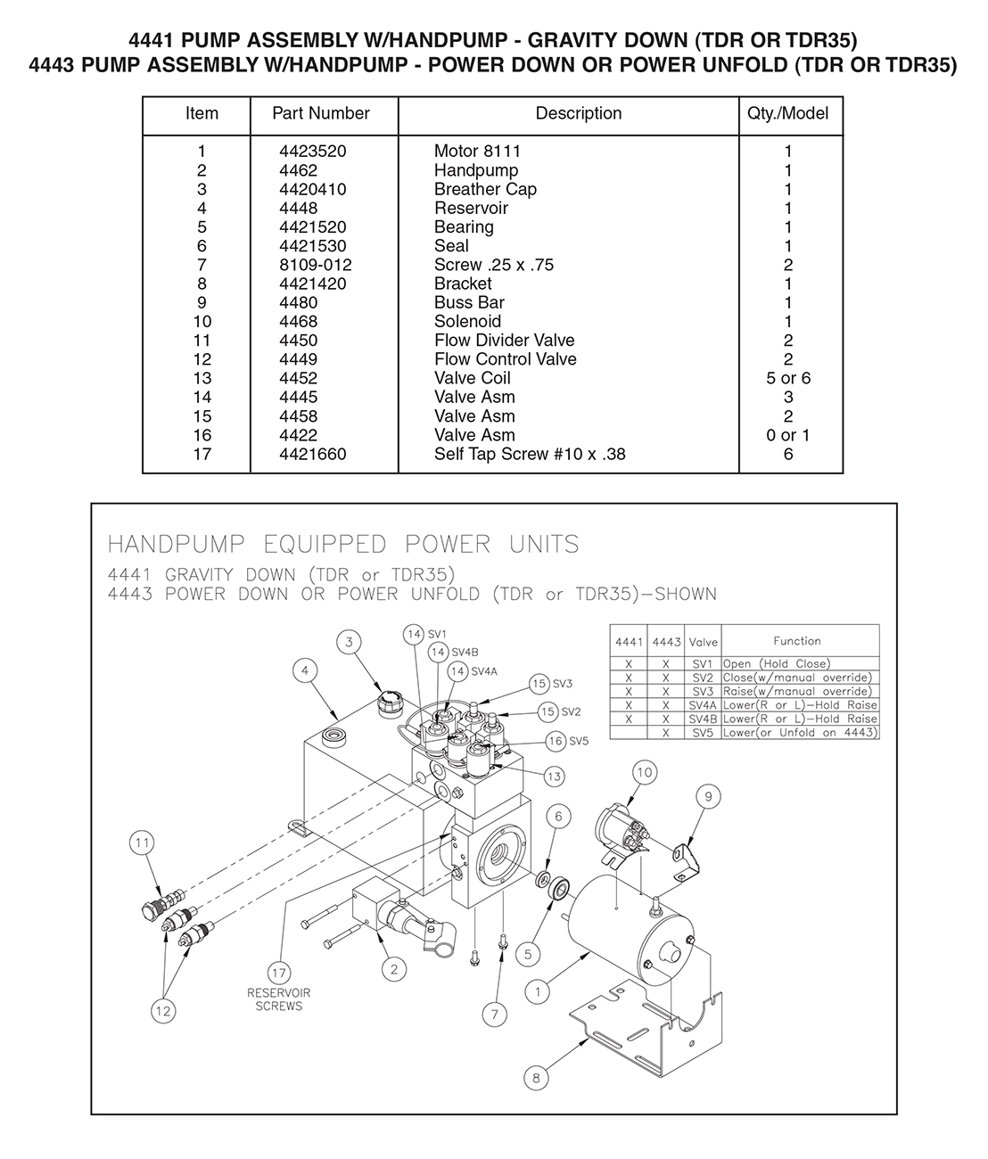 Thieman 4441/4443 Pump Assembly Diagram