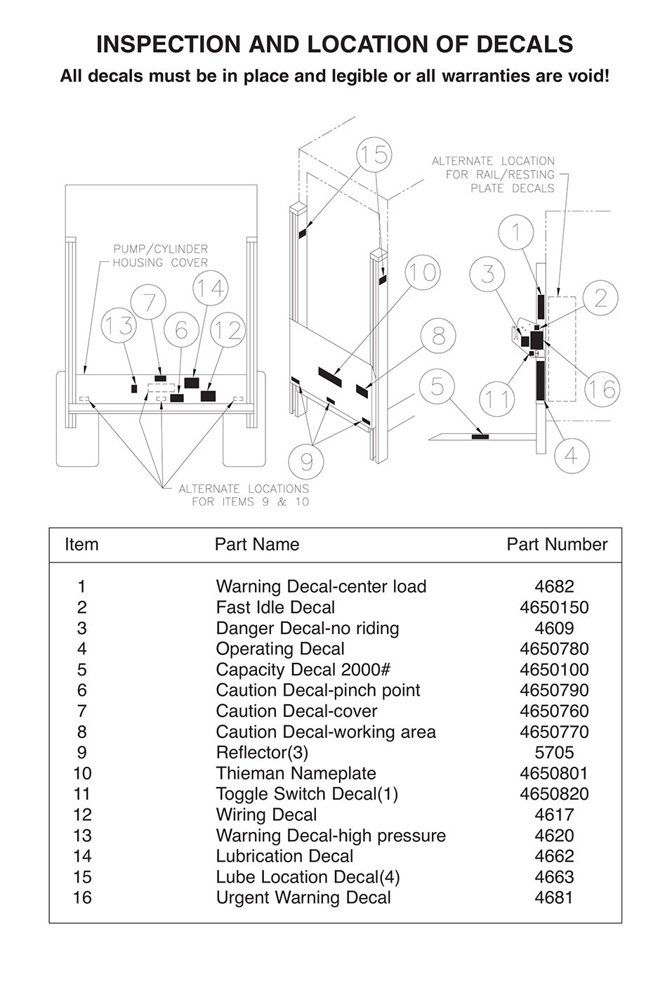 TVLR 20/20A Location of Decals Diagram