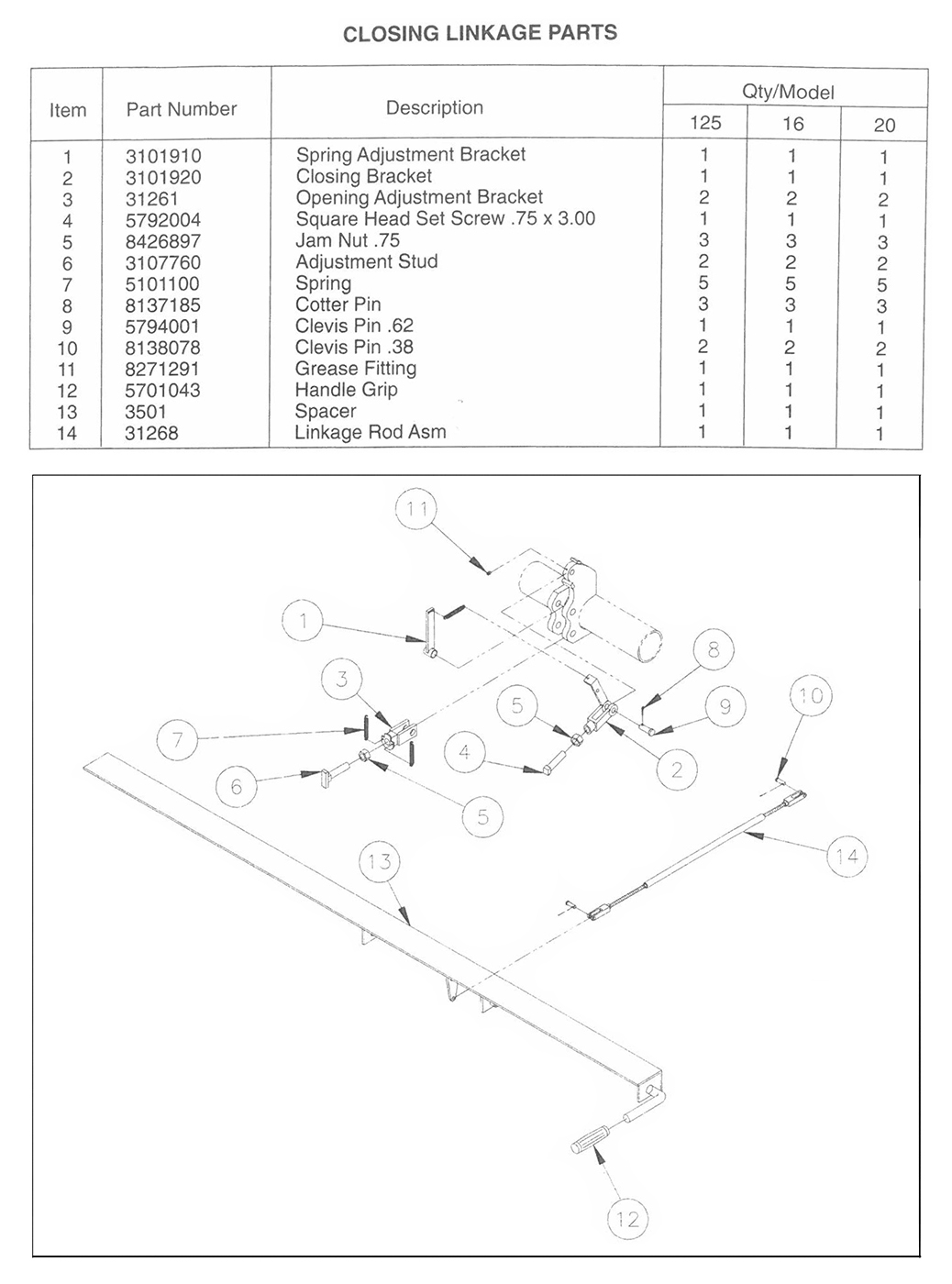TWL125/16/20 Closing Linkage Parts Diagram