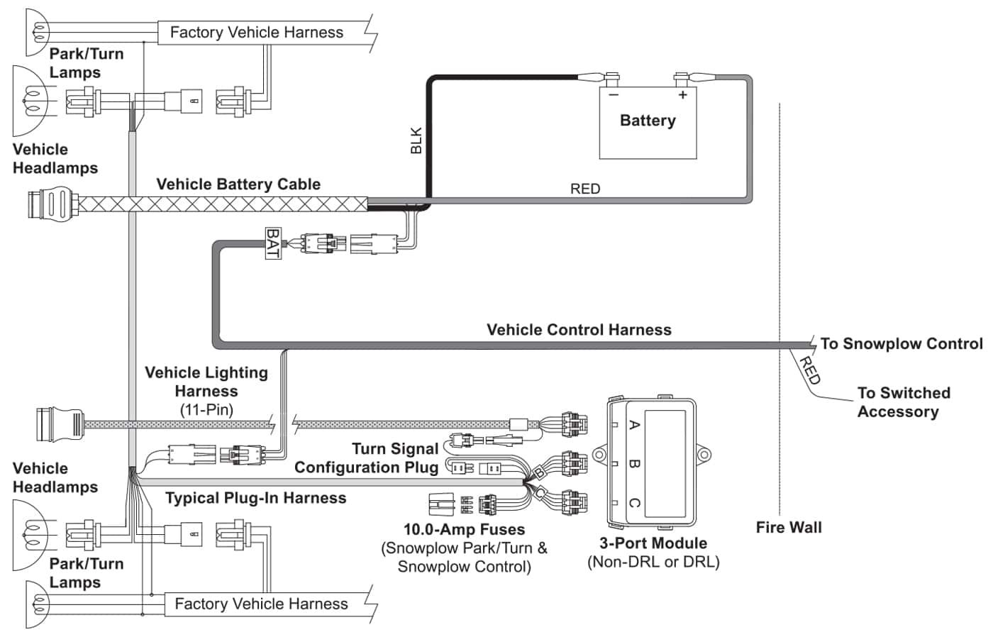 XBLADE Vehicle-Side Harness Diagram (3-Port, 2-Plug)