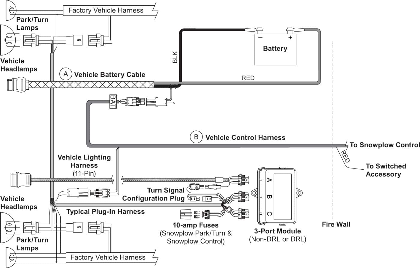 XV2 Vehicle-Side Harness (3-Port, 2-Plug) Diagram